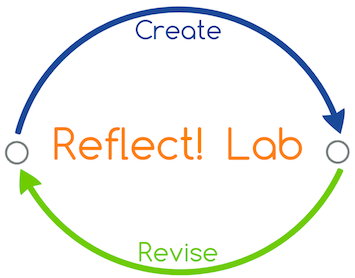 Reflect! Lab: Create, Revise